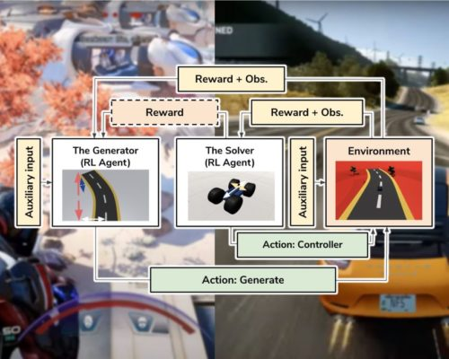 Reinforcement learning improves game testing, AI team finds
